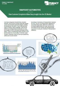 Snapshot-Customer-Complaints-Automotive